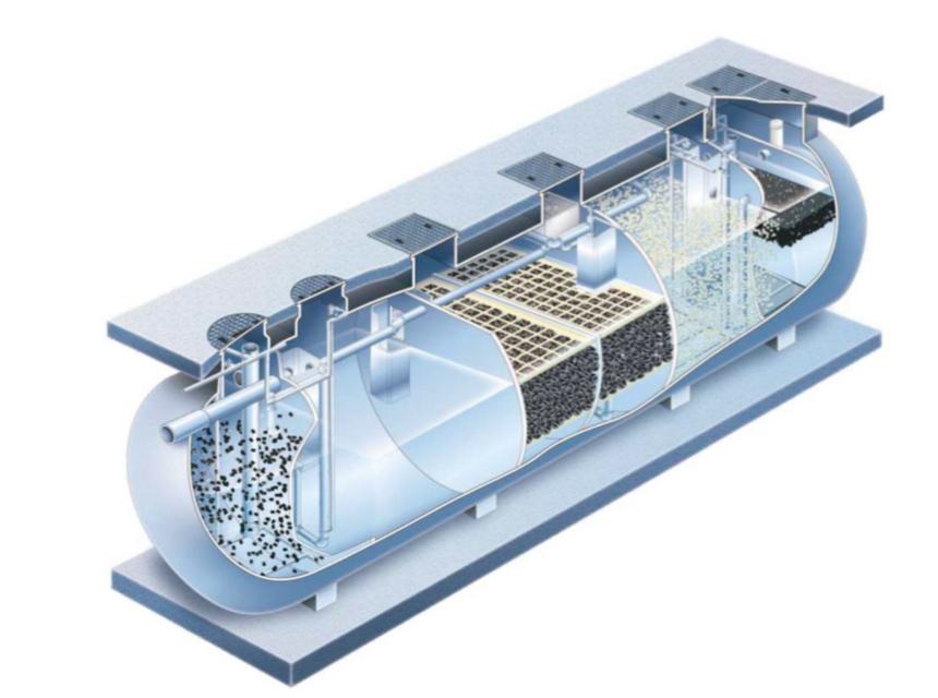 Thiết bị xử lý nước thải